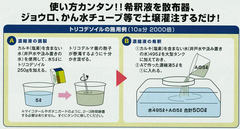 トリコデソイル使用方法と施用例1